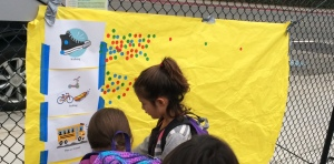 The Numbers are in for International Walk & Roll to School Day!
